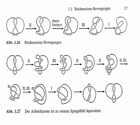 Mathematische Knoten